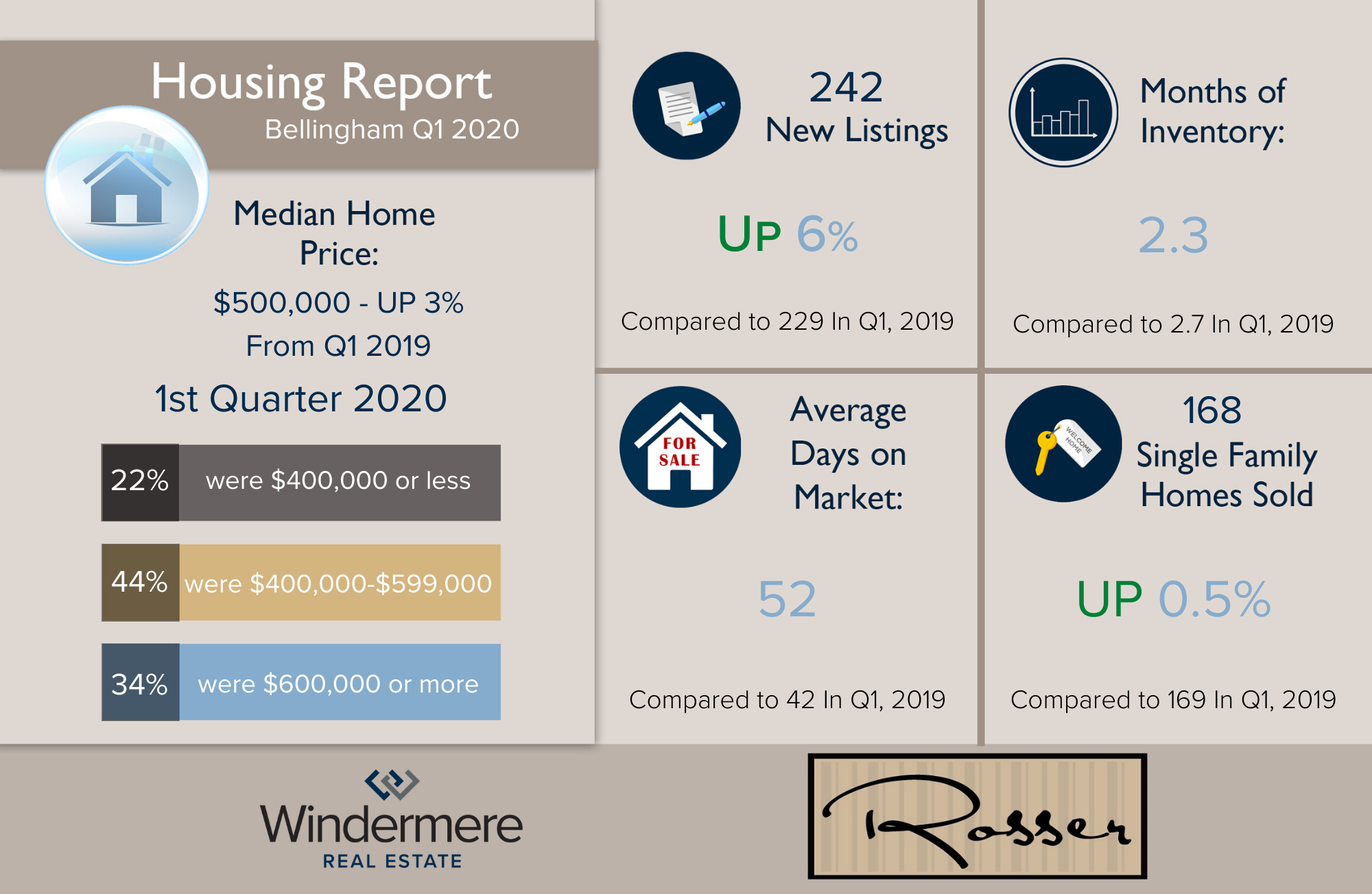 1st QTR 2020 Infographic